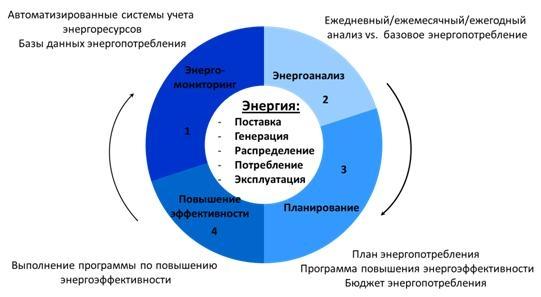 energomanager.jpg